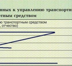 otkrytaya_strahovka_osago